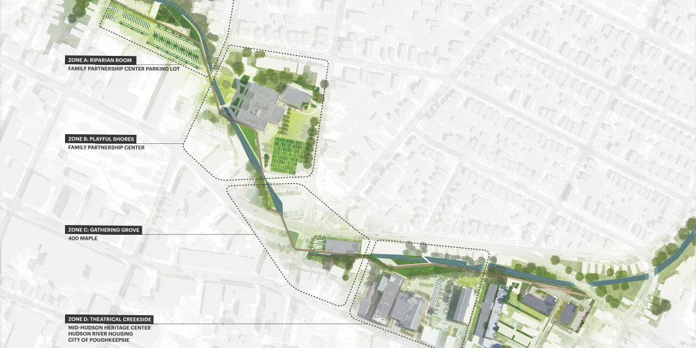 Fall Kill Creek Masterplan